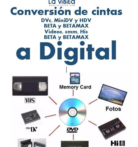 CONVERSION DE CINTAS A DIGITAL